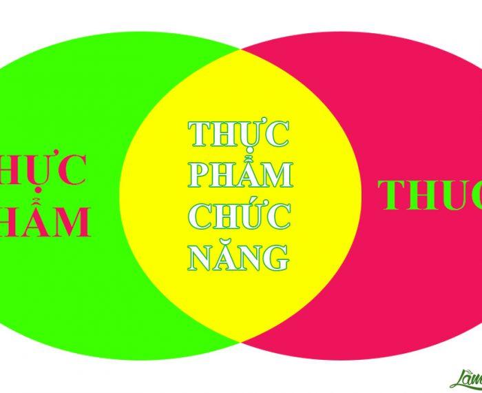 thuc-pham-chuc-nang-la-gi-khai-niem-ve-thuc-pham-chuc-nang
